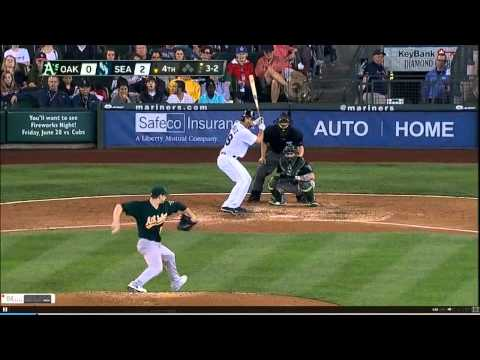 Raul Ibanez 2013 Highlights