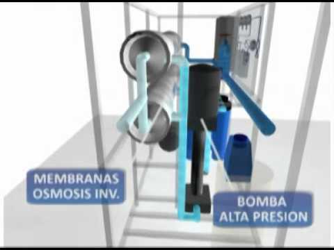 Funcionamiento de osmosis inversa equipo de 5m3 h youtube for Membrana osmosis inversa