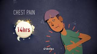 Educational video on  Methanol Poisoning with Thai subtitles