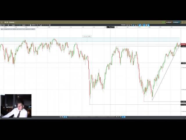 Przegląd Rynkowy CMC Markets 27.04.2016