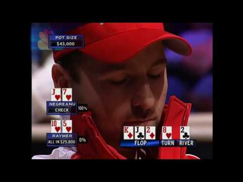Daniel Negreanu great Call vs Greg Raymer @ National Heads-Up Poker Championship 2006 Video