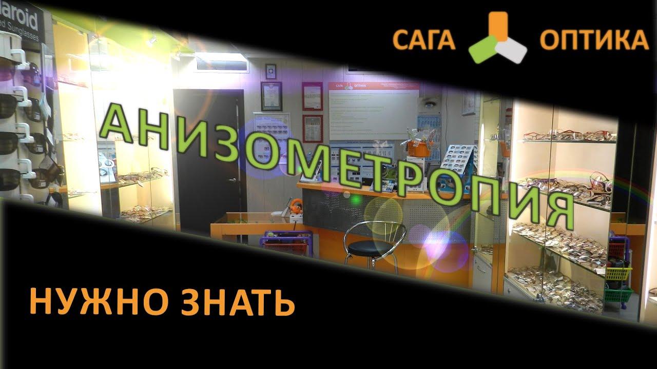 Изометропия фото