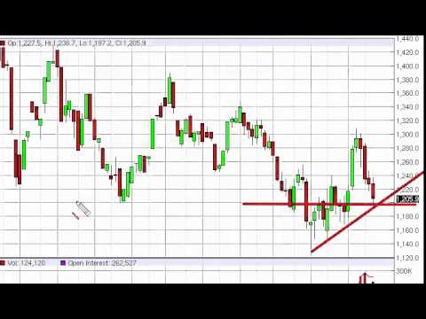 Gold Prices forecast for the week of February 23 2015, Technical Analysis