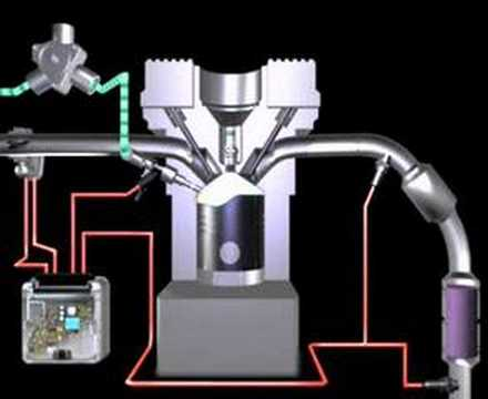 Supercharger O likewise Cleaning Oxygen Sensor   Pagespeed Ce Qdutqotv also D P P Error Codes Injpump furthermore Ranger moreover Hqdefault. on oxygen sensor