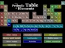 "Tom Lehrer's ""The Elements"" animated"