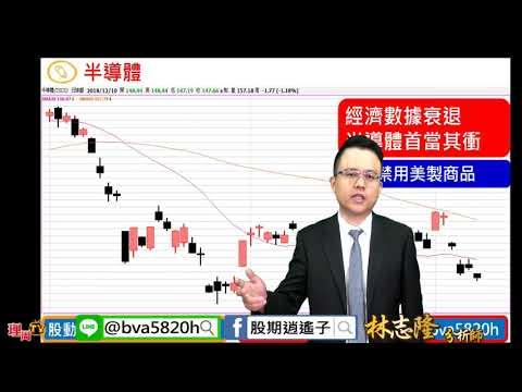 市場觀望華為事件,量縮有助盤整,分享8046南電今創新高!