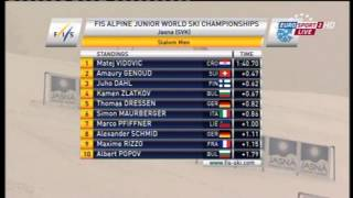 World Junior Champs.2 Jasna (SVK)