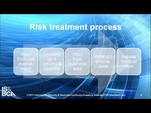Risk treatment process | How to Implement Risk Treatment According to ISO 27001
