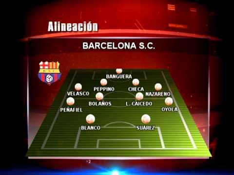 Alineaciones Barcelona vs Emelec