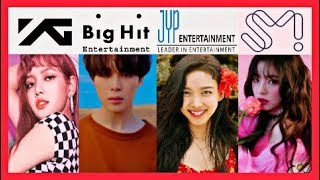 [TOP 15] KPOP Most Subscribers Channels On YouTube (AUGUST 2018)