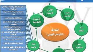 كورس التسويق الشبكى الاحترافى السريع بقيادة المدرب محمد الحاج