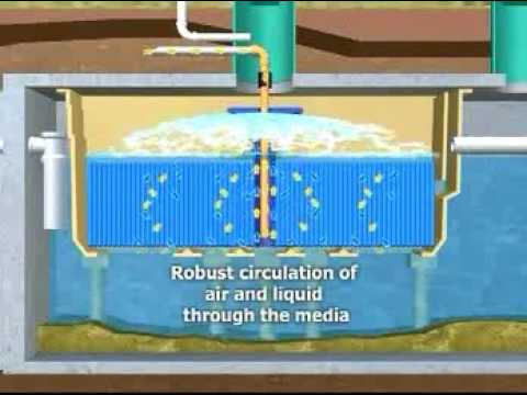 Microfast Wastewater Treatment System For Multi Family And