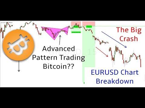 Bitcoin: Advanced Patterns On Bitcoin?? (Live Trading The Bitcoin Crash)
