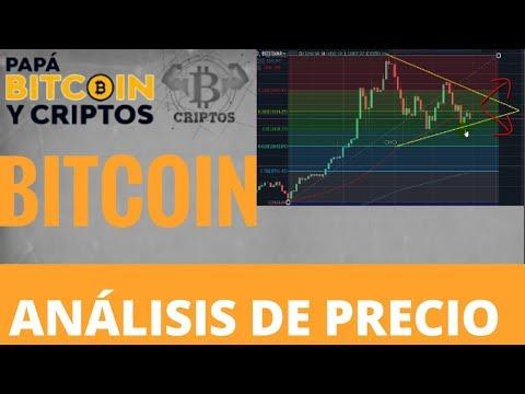 Bitcoin predicciones y análisis de precio
