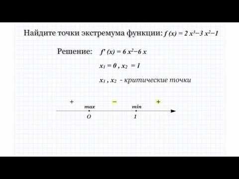 Фотоотчёт найдите критические точки функции x3 3x2 12