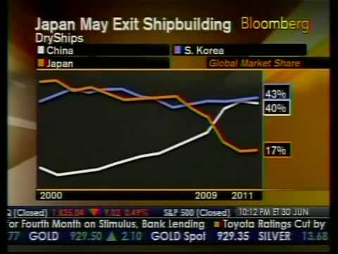 Japan May Exit Shipbuilding - Bloomberg