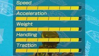 Mario Kart 8 Deluxe BEST Combo Hack!