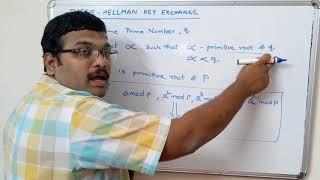 NETWORK SECURITY - DIFFIE HELLMAN KEY EXCHANGE ALGORITHM