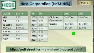 Hess Corporation / Patrick Cummings