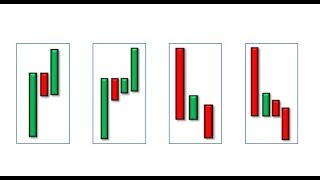 Make a Living In 1 Hour a Day Trading the 3 Bar Play - QUESTIONS ANSWERED