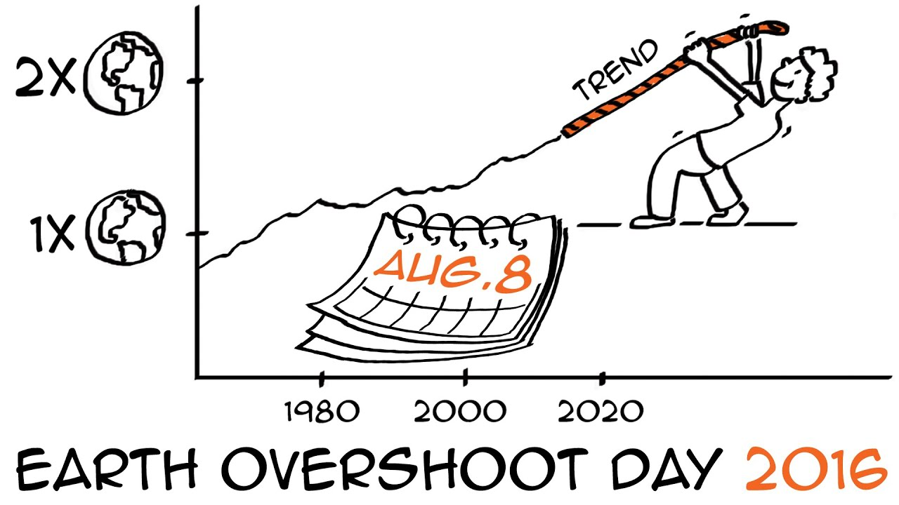 pictures This is what Earth Overshoot Day is and why it matters