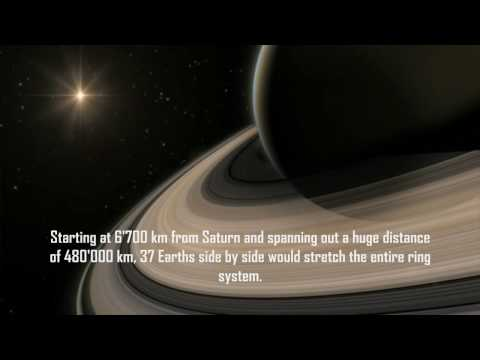 The Solar System: Saturn's Rings