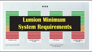 lumion pro system requirements