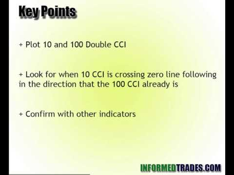 Double CCI Trading Strategy