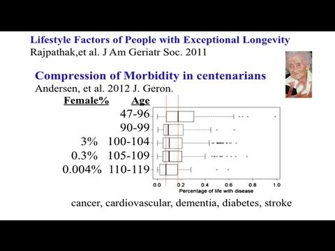 Lifestyle Factors of People with Exceptional Longevity