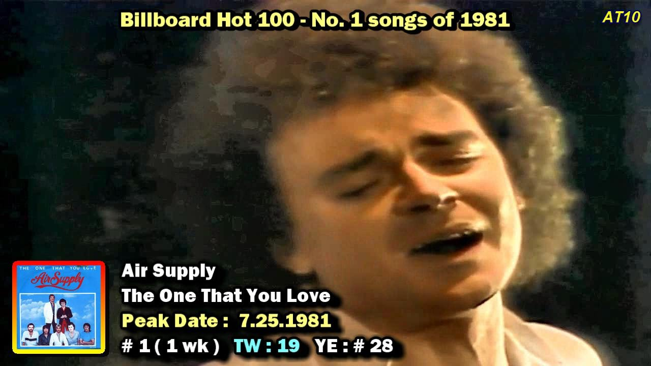 Hot 100 55th anniversary the all time top 100 songs for Greatest house tracks of all time
