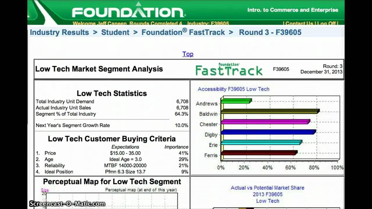 Fundamental Business Strategy Simulation