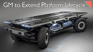 GM's Platform Lifecycle, How RDX Got Its Giant Moonroof - Autoline Daily 2356