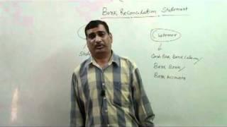 Bank Reconciliation Statement - LekhaShastra - Hindi Medium Lecture