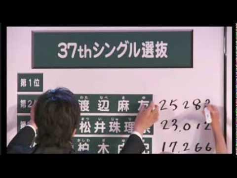 【AKB48 37thシングル 選抜総選挙】速報発表 メディア独占生中継