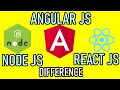 Node js vs Angularjs vs Reactjs | Javascript framework Comparison | React vs Node | Node vs Angular