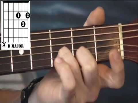 Satisfaction (The Rolling Stones) - Cours De Guitare