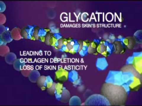 Dermal Renu targets glycation with 4 proven ingredients.flv
