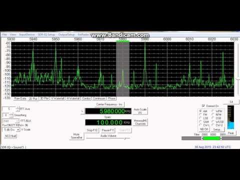 Radio Chaski (Urubamba, Cusco, Peru) - 5980 kHz