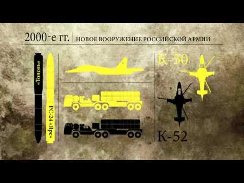 Путин. Что ждет российскую армию?