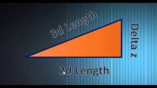 CERATE LABEL 3D LENGTH IN CIVIL 3D