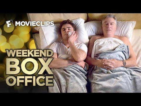 Weekend Box Office - January 22-24, 2016 - Studio Earnings Report HD