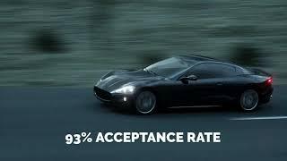 AUTO SCUDERIA - CAR FINANCE
