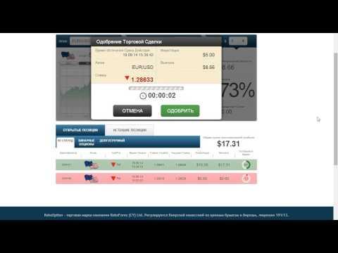 Американские брокеры бинарных опционов-3