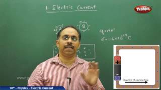 Electric current - AP & TS Class 10th State Board Syllabus Physics and chemistry