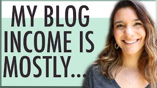 HOW TO MAKE MONEY FROM HOME ● MONEY MAKING IDEAS FOR BLOGGERS