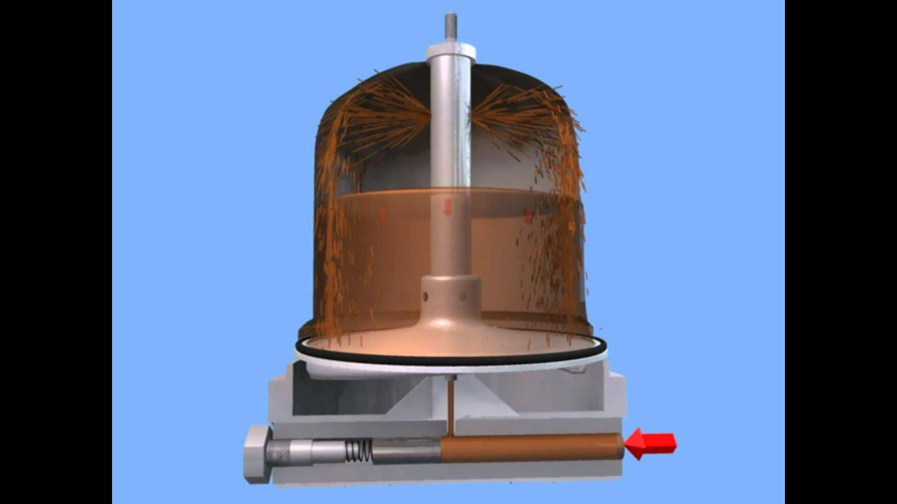 Centrifugal Oil Filter Centrifuge Oil Cleaner Working