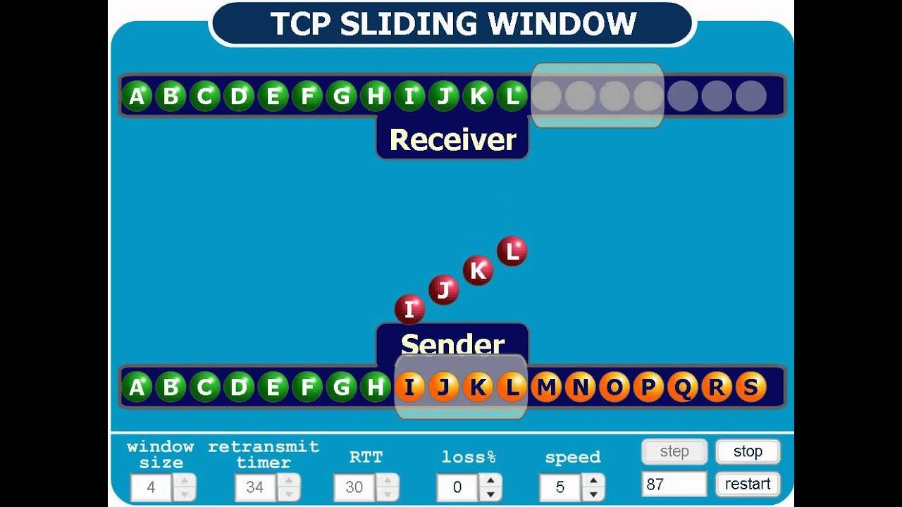 TCP sliding window animation - YouTube