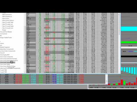 Stock Market Technical Analysis Walk Around Wall St Broad Based Buying Pt 1