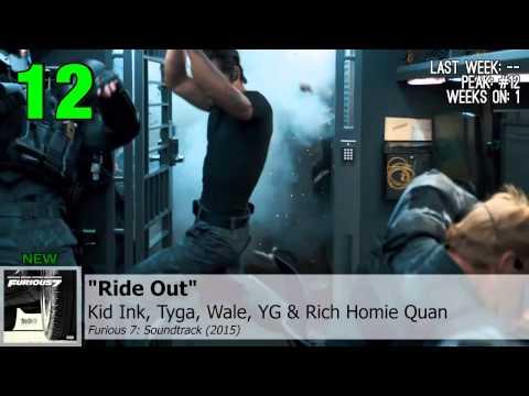 Top 25 - US iTunes Hip-Hop/Rap Charts | February 23, 2015