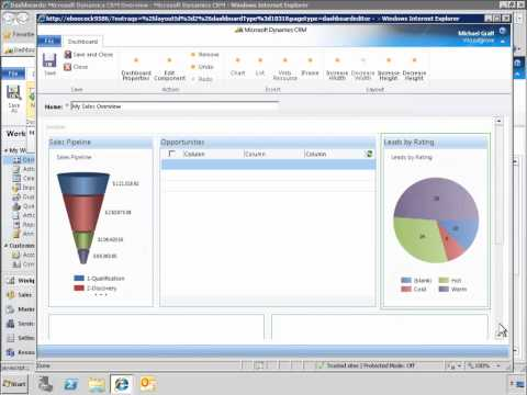 Demo: Dashboards in Microsoft Dynamics CRM 2011